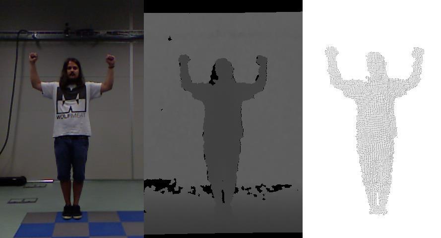 Body pose dataset | Image Processing Group